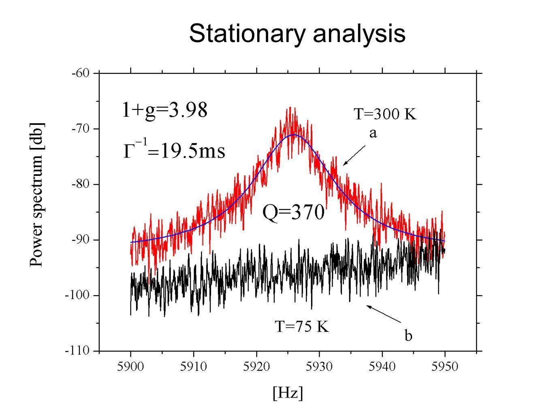 Stationary analysis