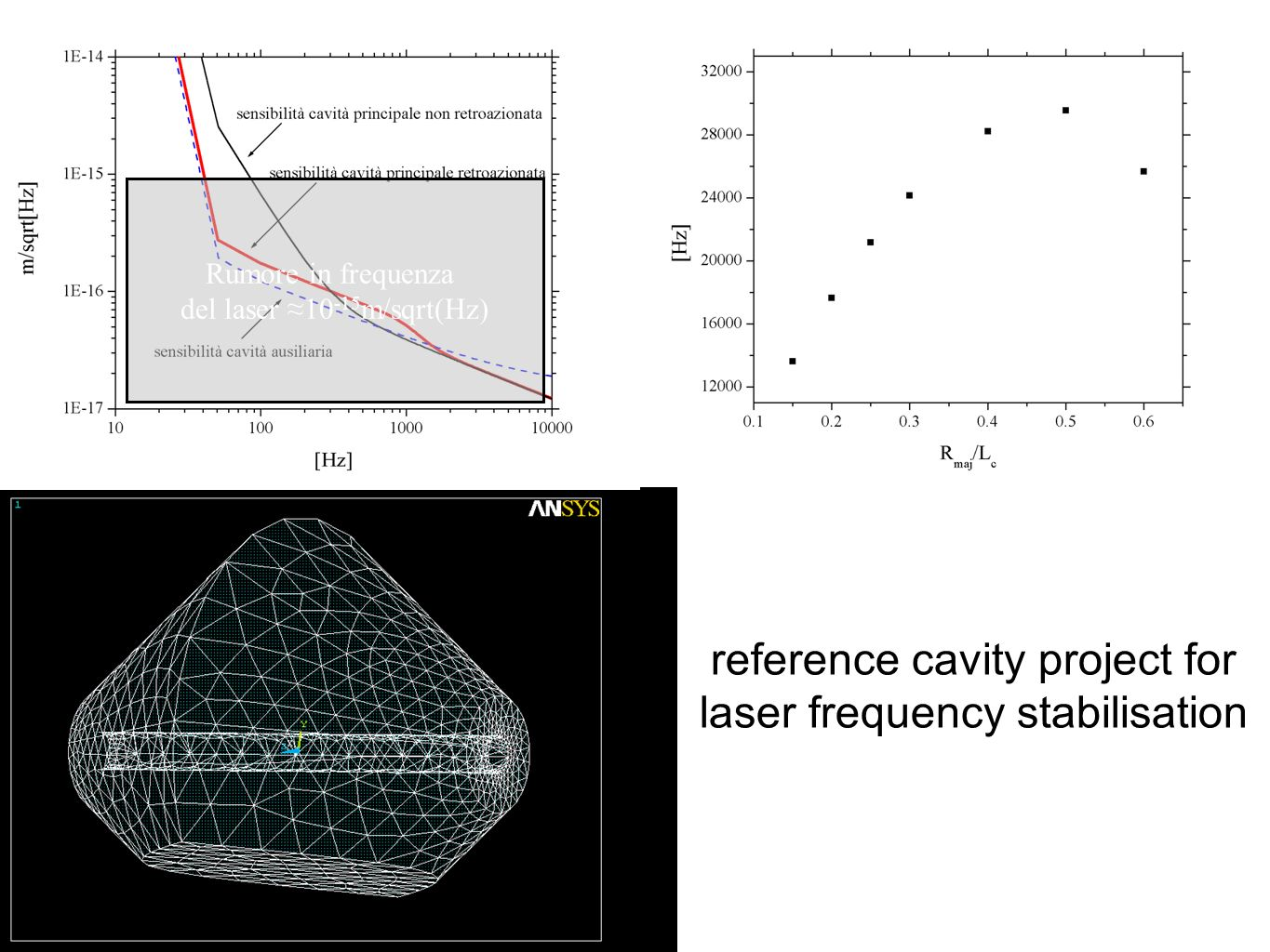Rumore in frequenza del laser 10 -15 m/sqrt(Hz) reference cavity project for laser frequency stabilisation