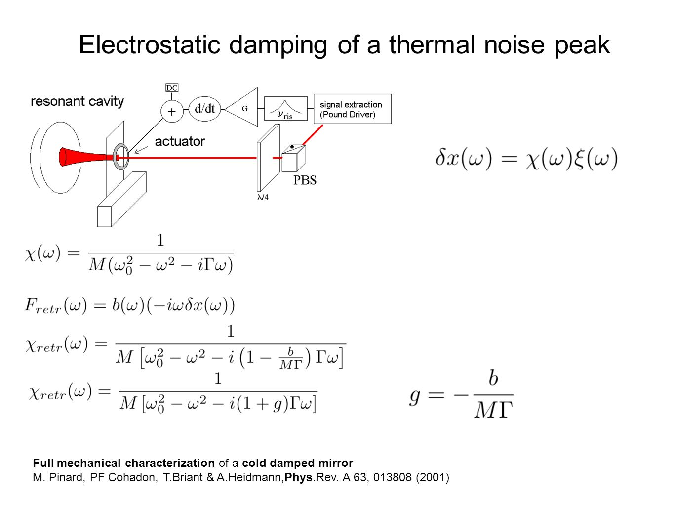 Electrostatic damping of a thermal noise peak Full mechanical characterization of a cold damped mirror M. Pinard, PF Cohadon, T.Briant & A.Heidmann,Ph