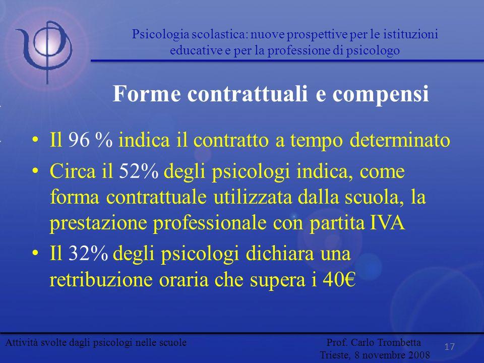 Forme contrattuali e compensi Il 96 % indica il contratto a tempo determinato Circa il 52% degli psicologi indica, come forma contrattuale utilizzata