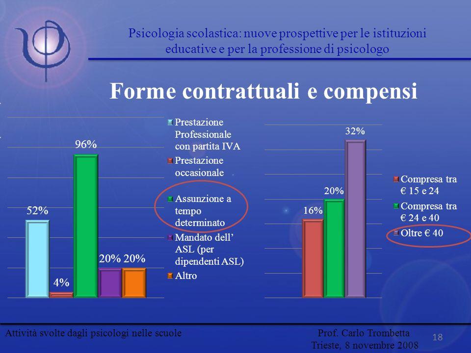 Forme contrattuali e compensi 18 Attività svolte dagli psicologi nelle scuole Prof. Carlo Trombetta Trieste, 8 novembre 2008 Psicologia scolastica: nu