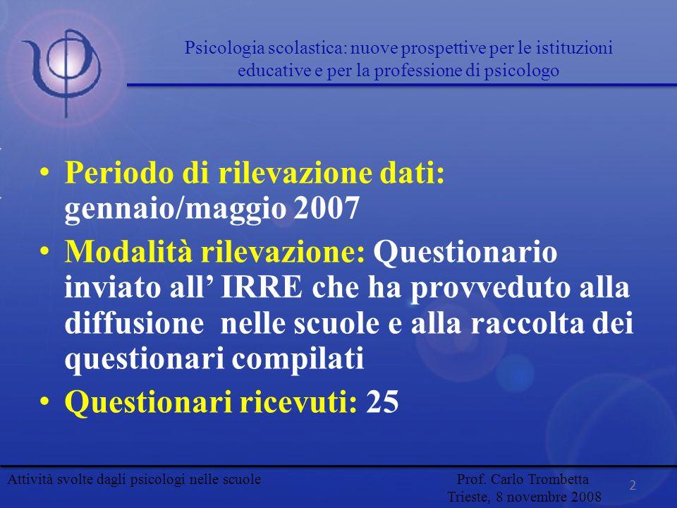 Periodo di rilevazione dati: gennaio/maggio 2007 Modalità rilevazione: Questionario inviato all IRRE che ha provveduto alla diffusione nelle scuole e