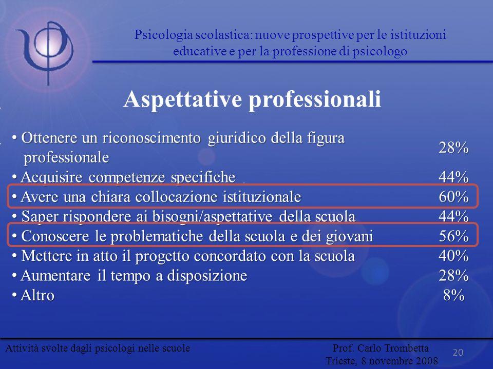 Aspettative professionali Ottenere un riconoscimento giuridico della figura Ottenere un riconoscimento giuridico della figura professionale profession
