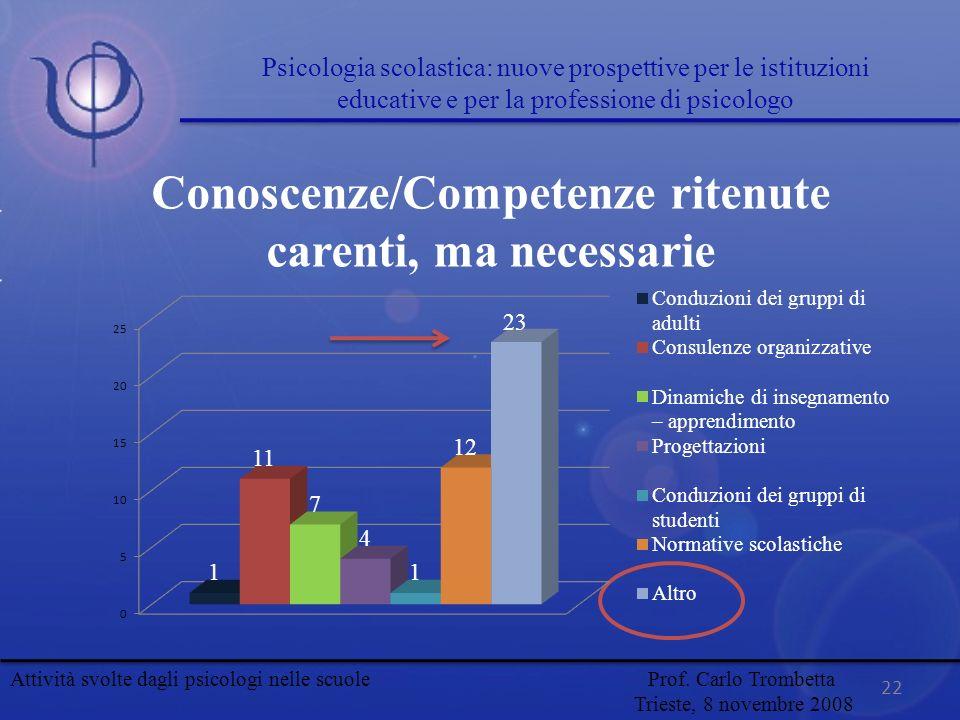 22 Conoscenze/Competenze ritenute carenti, ma necessarie Attività svolte dagli psicologi nelle scuole Prof. Carlo Trombetta Trieste, 8 novembre 2008 P