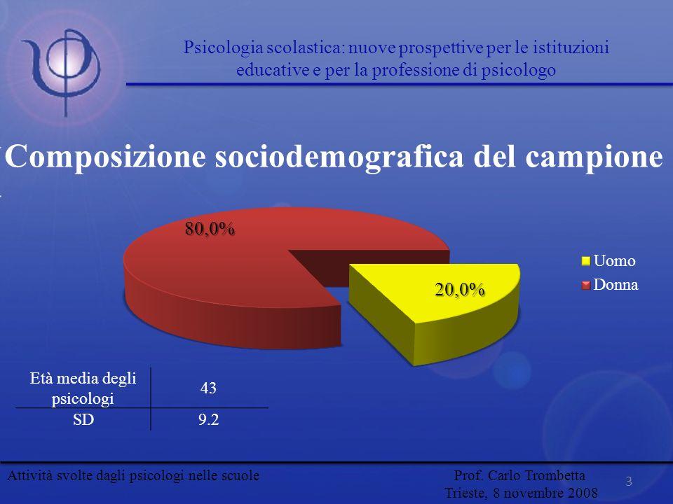 Composizione sociodemografica del campione Età media degli psicologi 43 SD9.2 3 Attività svolte dagli psicologi nelle scuole Prof. Carlo Trombetta Tri