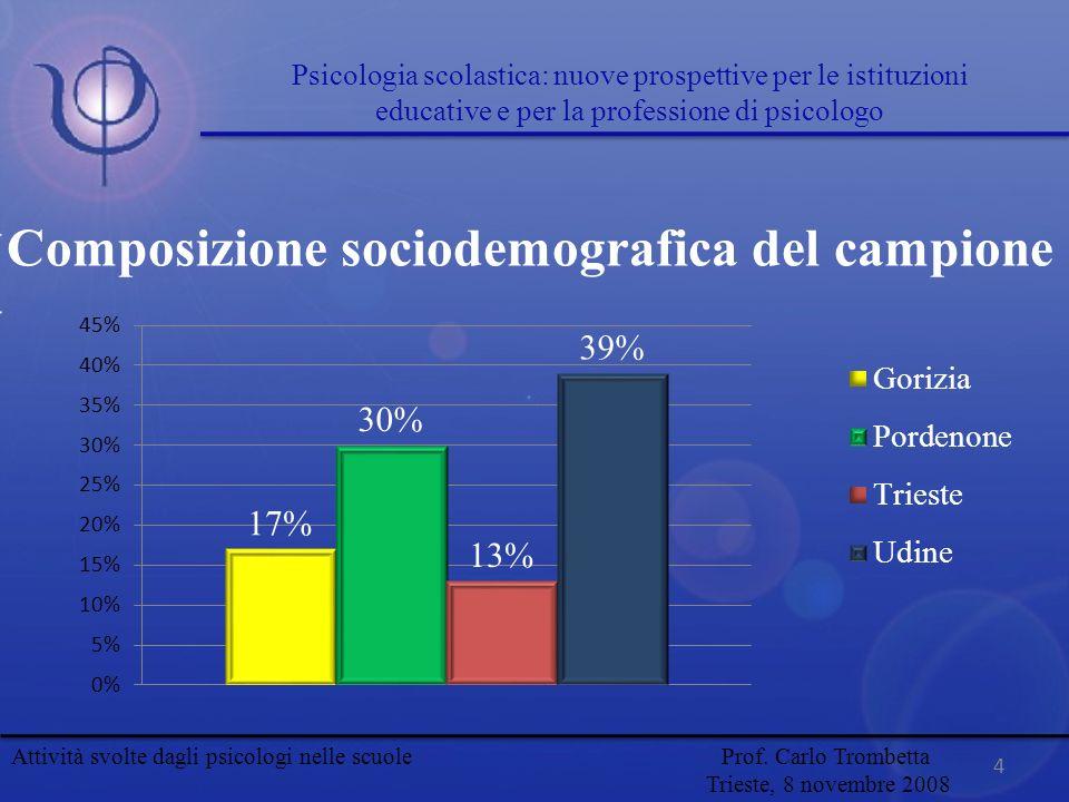 Composizione sociodemografica del campione 4 Attività svolte dagli psicologi nelle scuole Prof. Carlo Trombetta Trieste, 8 novembre 2008 Psicologia sc