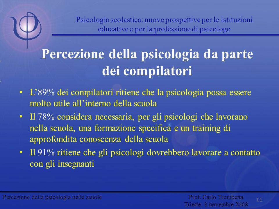 11 Percezione della psicologia da parte dei compilatori L89% dei compilatori ritiene che la psicologia possa essere molto utile allinterno della scuol