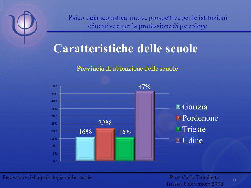 6 Provincia di ubicazione delle scuole Caratteristiche delle scuole Percezione della psicologia nelle scuole Prof. Carlo Trombetta Trieste, 8 novembre