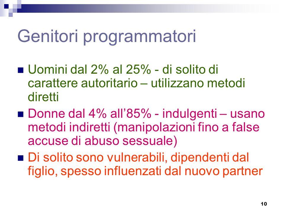 10 Genitori programmatori Uomini dal 2% al 25% - di solito di carattere autoritario – utilizzano metodi diretti Donne dal 4% all85% - indulgenti – usa
