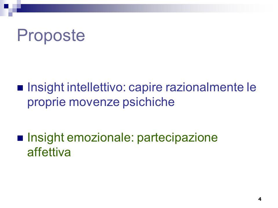 4 Proposte Insight intellettivo: capire razionalmente le proprie movenze psichiche Insight emozionale: partecipazione affettiva