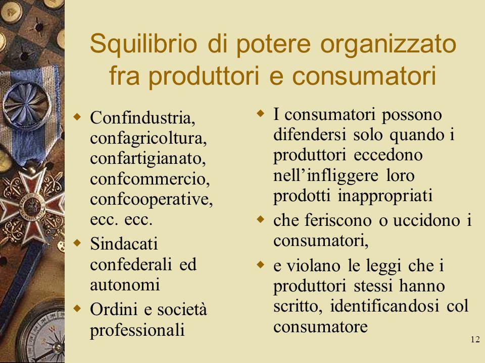 12 Squilibrio di potere organizzato fra produttori e consumatori Confindustria, confagricoltura, confartigianato, confcommercio, confcooperative, ecc.