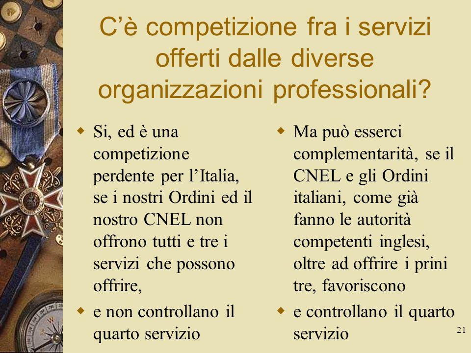 21 Cè competizione fra i servizi offerti dalle diverse organizzazioni professionali.