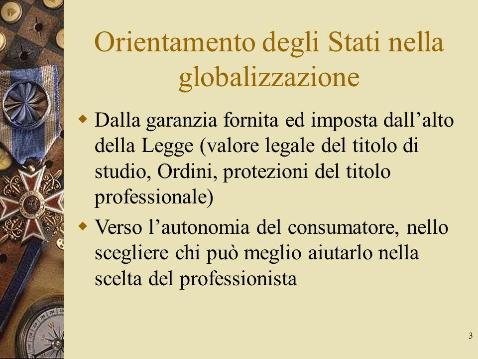 4 La strategia di Lisbona Fare dellUnione Europea leconomia, basata sulla conoscenza, più dinamica e competitiva del mondo Dal 2000 al 2010, più dinamismo e competizione nel mercato interno delle professioni Dal 2010 la sfida globale del GATS, General Agreement on Trade in Services, investirà anche la qualità professionale europea