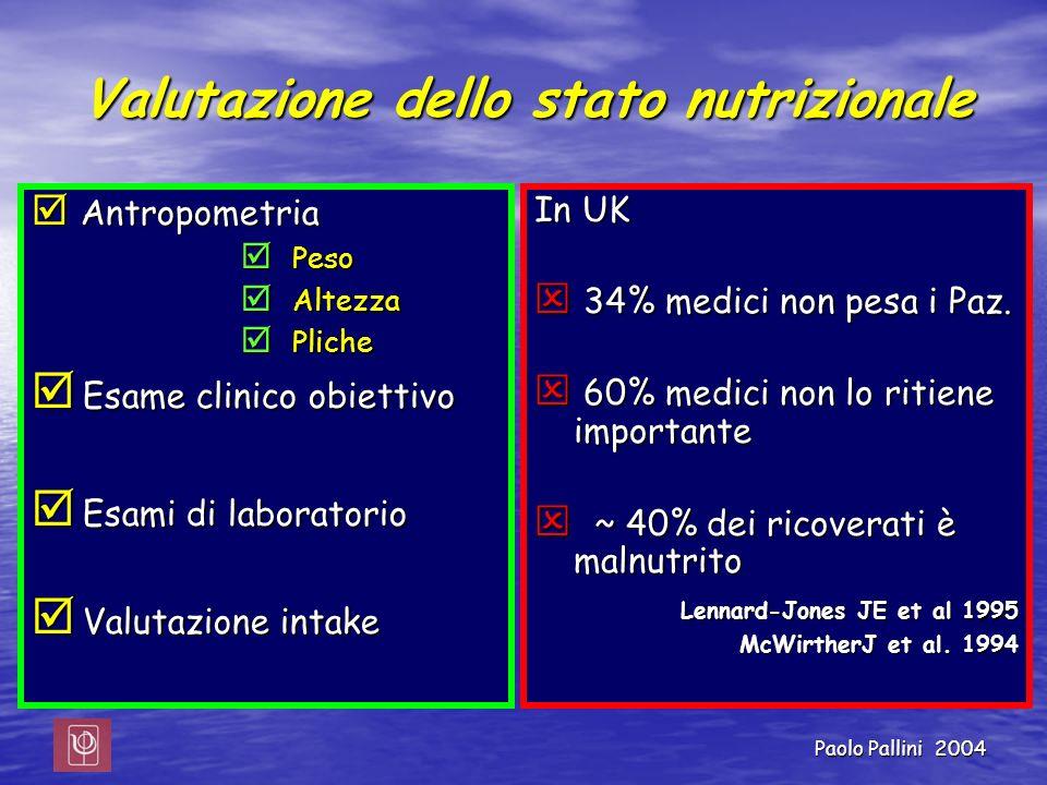 Paolo Pallini 2004 Valutazione dello stato nutrizionale Antropometria Antropometria Peso Peso Altezza Altezza Pliche Pliche Esame clinico obiettivo Es