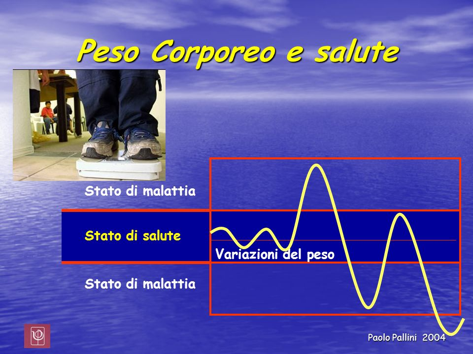 Paolo Pallini 2004 Peso Corporeo e salute Stato di salute Stato di malattia Variazioni del peso