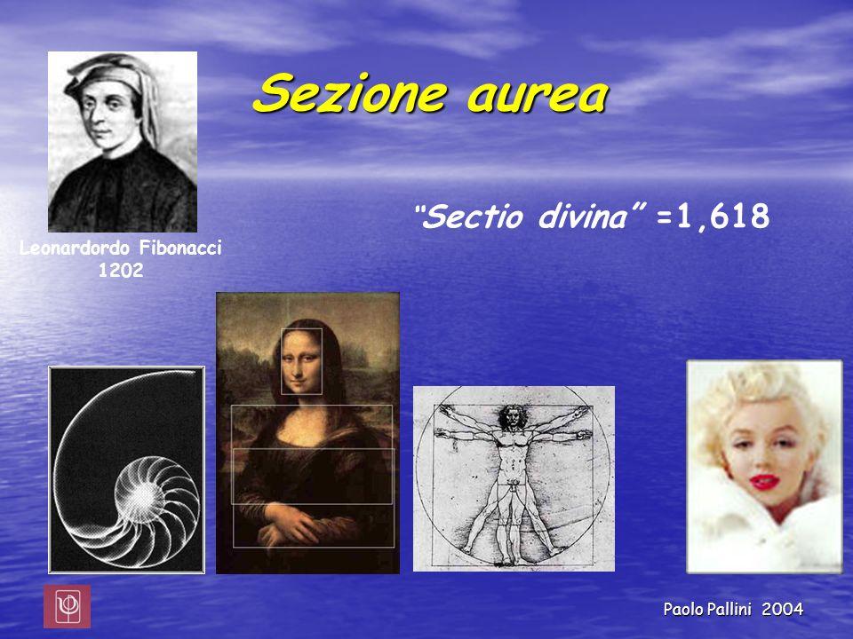 Paolo Pallini 2004 Composizione corporea per ogni Kg perso GrammiCalorie Massa Grassa 7506.750 Massa Magra 250250 Totale1.0007.000