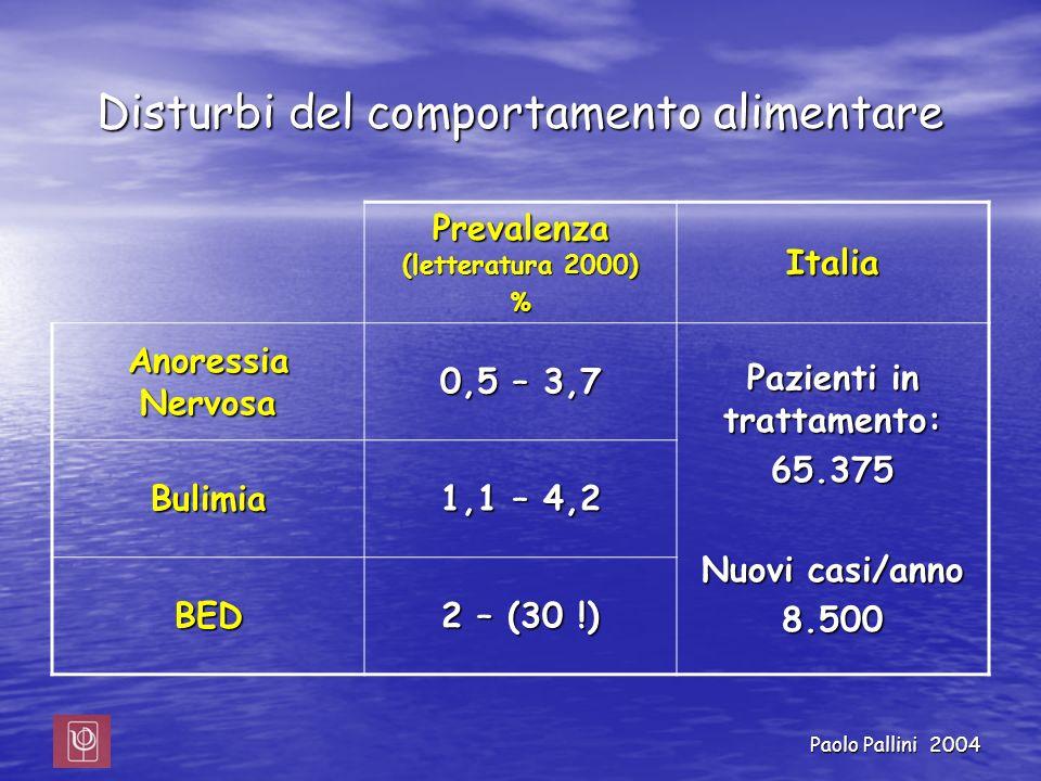 Paolo Pallini 2004 Disturbi del comportamento alimentare Prevalenza (letteratura 2000) %Italia Anoressia Nervosa 0,5 – 3,7 Pazienti in trattamento: 65