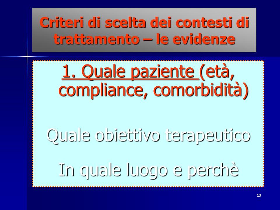 13 Criteri di scelta dei contesti di trattamento – le evidenze 1. Quale paziente (età, compliance, comorbidità) Quale obiettivo terapeutico In quale l