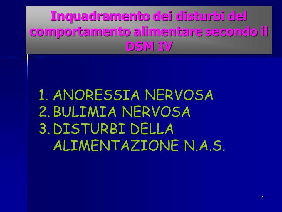 2 Inquadramento dei disturbi del comportamento alimentare secondo il DSM IV 1.ANORESSIA NERVOSA 2.BULIMIA NERVOSA 3.DISTURBI DELLA ALIMENTAZIONE N.A.S