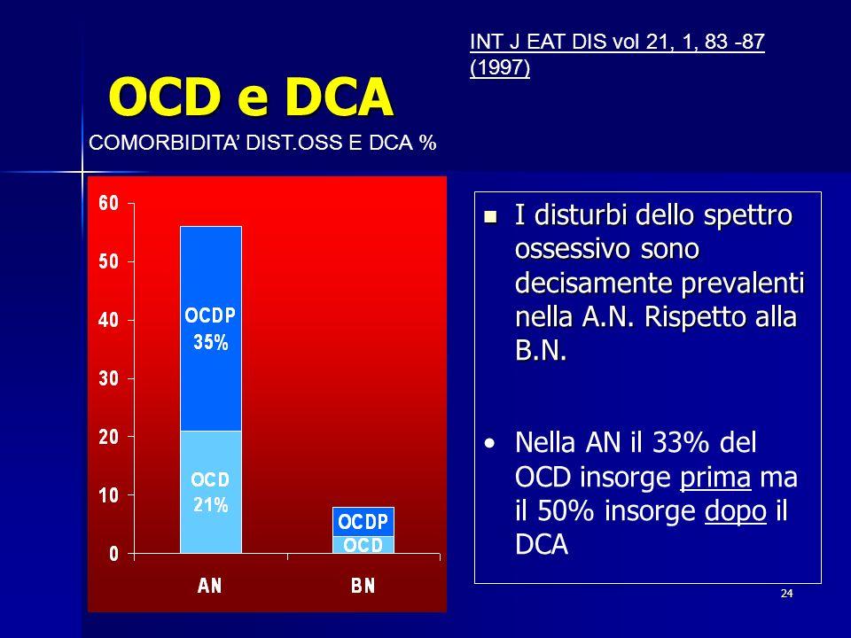 24 OCD e DCA I disturbi dello spettro ossessivo sono decisamente prevalenti nella A.N. Rispetto alla B.N. I disturbi dello spettro ossessivo sono deci