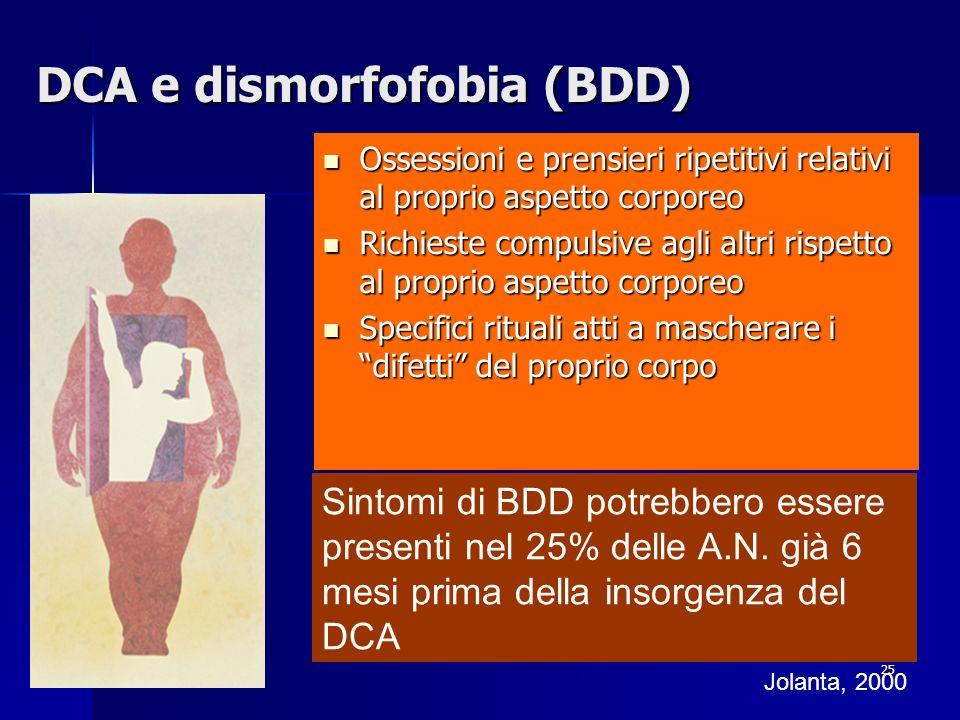 25 DCA e dismorfofobia (BDD) Ossessioni e prensieri ripetitivi relativi al proprio aspetto corporeo Ossessioni e prensieri ripetitivi relativi al prop