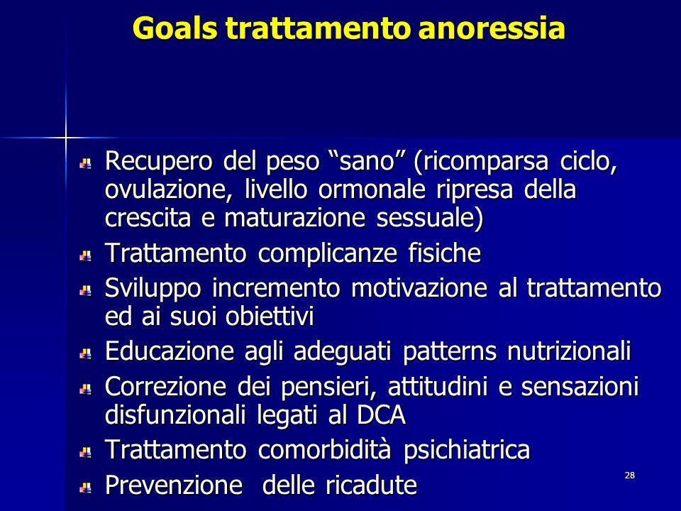 28 Goals trattamento anoressia Recupero del peso sano (ricomparsa ciclo, ovulazione, livello ormonale ripresa della crescita e maturazione sessuale) T