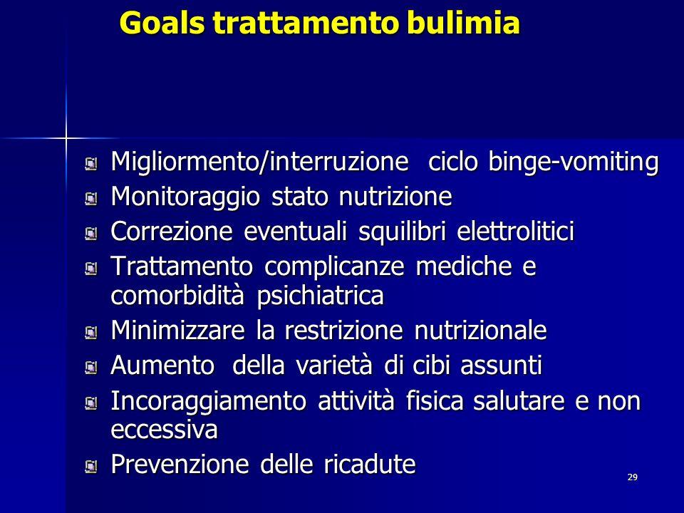 29 Goals trattamento bulimia Migliormento/interruzione ciclo binge-vomiting Monitoraggio stato nutrizione Correzione eventuali squilibri elettrolitici