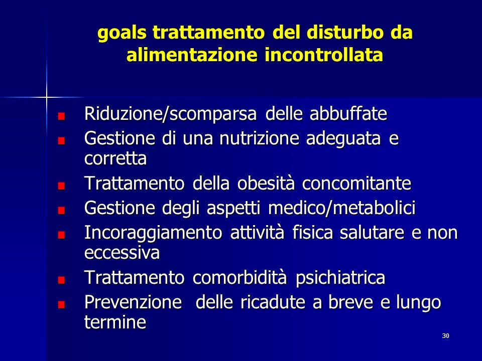 30 goals trattamento del disturbo da alimentazione incontrollata Riduzione/scomparsa delle abbuffate Gestione di una nutrizione adeguata e corretta Tr