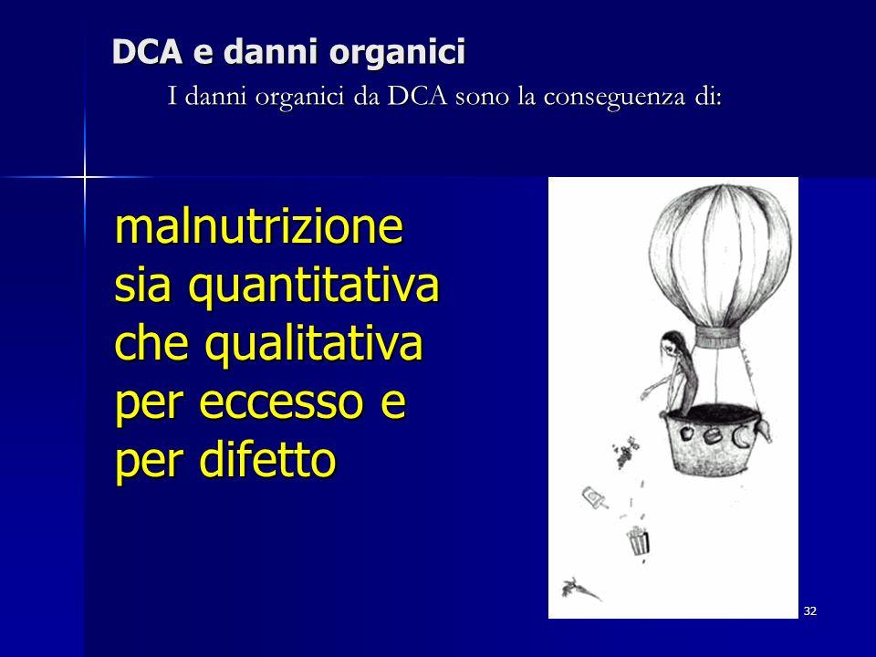 32 DCA e danni organici malnutrizione sia quantitativa che qualitativa per eccesso e per difetto I danni organici da DCA sono la conseguenza di: