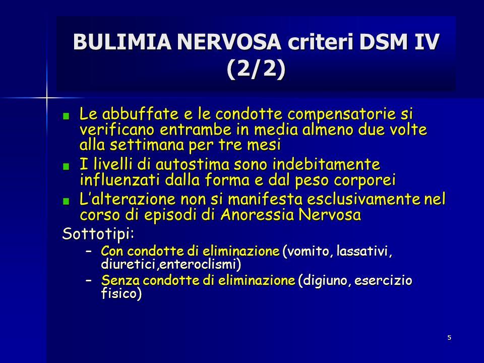 5 BULIMIA NERVOSA criteri DSM IV (2/2) Le abbuffate e le condotte compensatorie si verificano entrambe in media almeno due volte alla settimana per tr