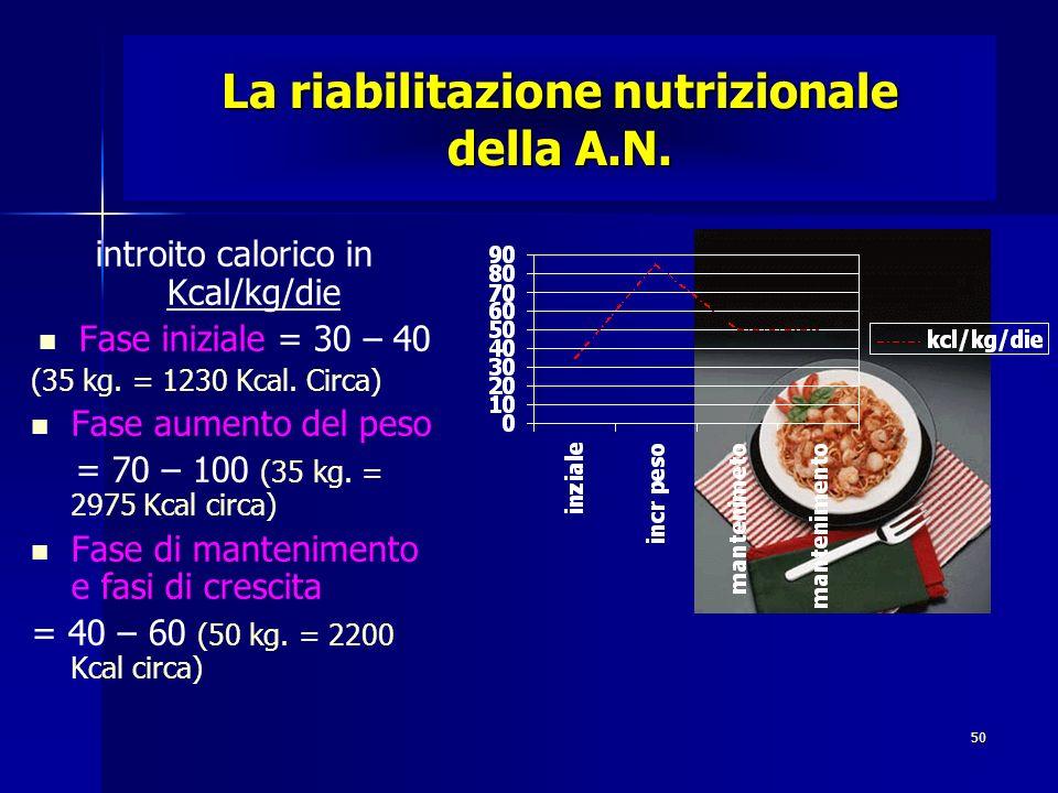 50 La riabilitazione nutrizionale della A.N. introito calorico in Kcal/kg/die Fase iniziale = 30 – 40 (35 kg. = 1230 Kcal. Circa) Fase aumento del pes