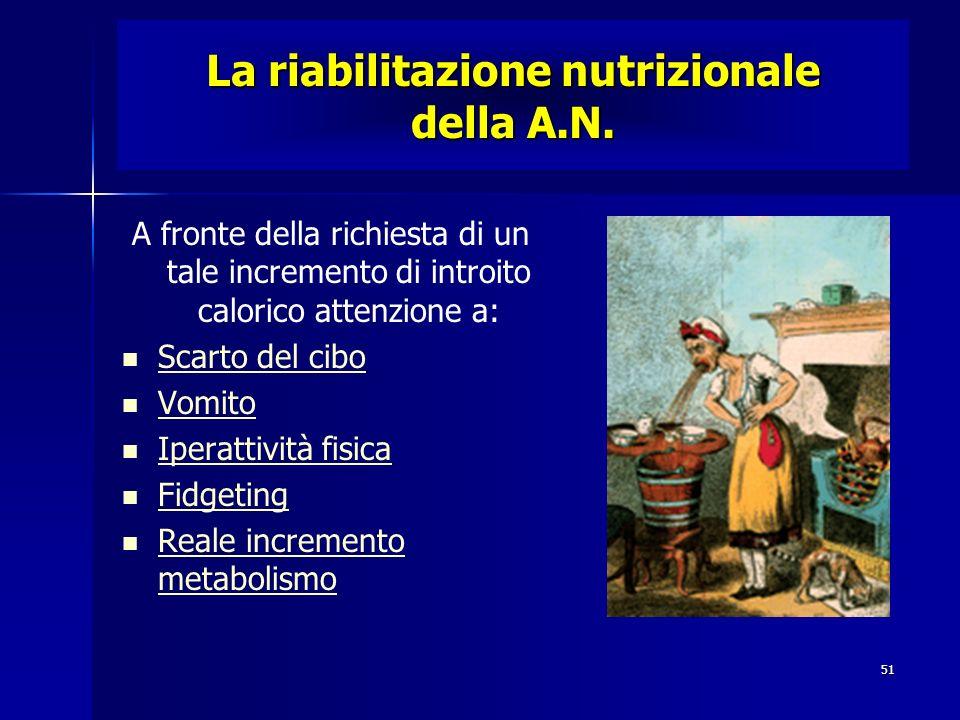 51 La riabilitazione nutrizionale della A.N. A fronte della richiesta di un tale incremento di introito calorico attenzione a: Scarto del cibo Vomito
