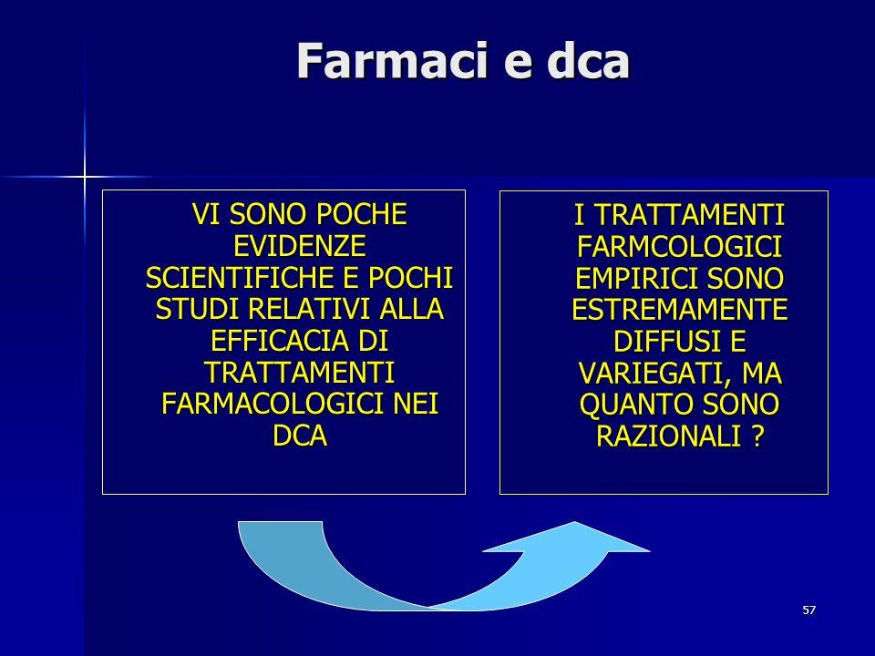 57 Farmaci e dca VI SONO POCHE EVIDENZE SCIENTIFICHE E POCHI STUDI RELATIVI ALLA EFFICACIA DI TRATTAMENTI FARMACOLOGICI NEI DCA I TRATTAMENTI FARMCOLO