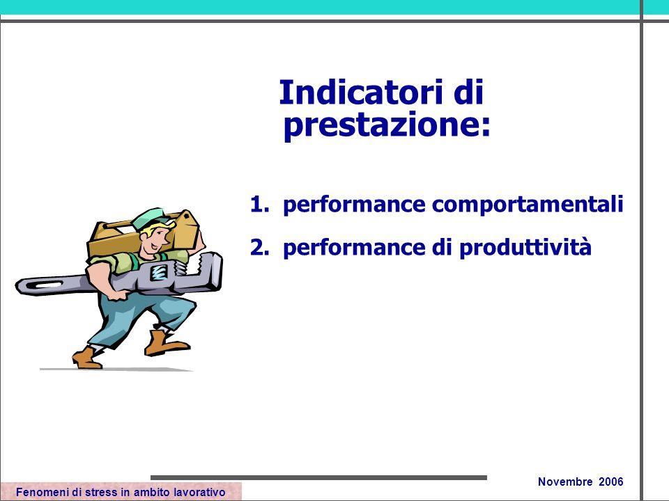 Fenomeni di stress in ambito lavorativo Novembre 2006 Indicatori di prestazione: 1.performance comportamentali 2.performance di produttività