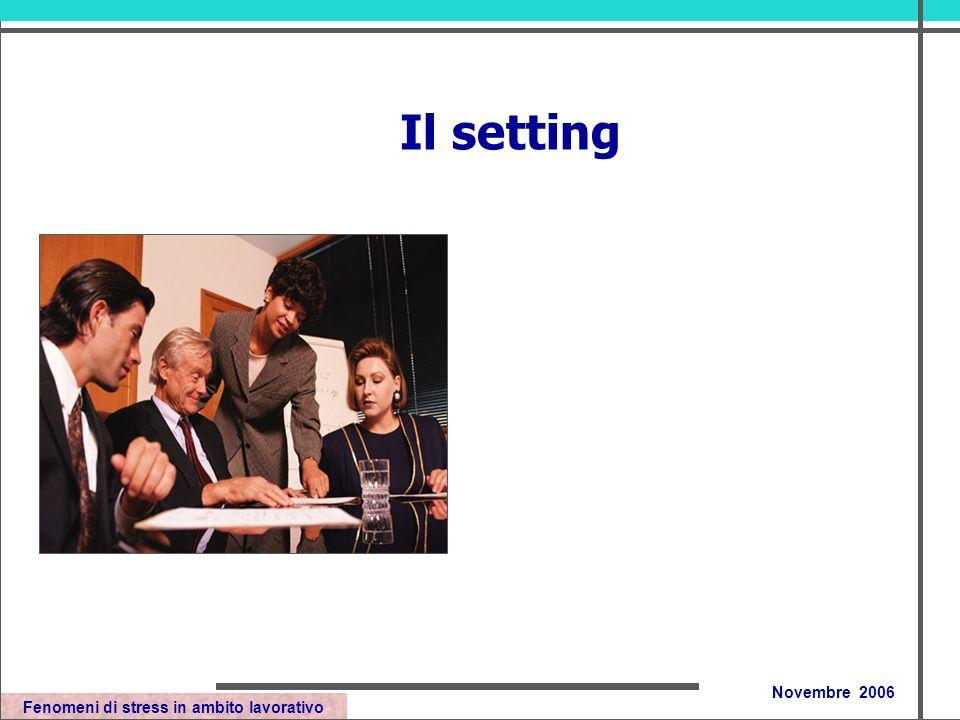 Fenomeni di stress in ambito lavorativo Novembre 2006 Il setting