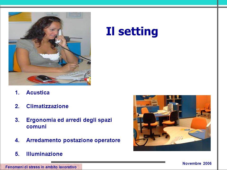 Fenomeni di stress in ambito lavorativo Novembre 2006 Il setting 1.Acustica 2.Climatizzazione 3.Ergonomia ed arredi degli spazi comuni 4.Arredamento postazione operatore 5.Illuminazione