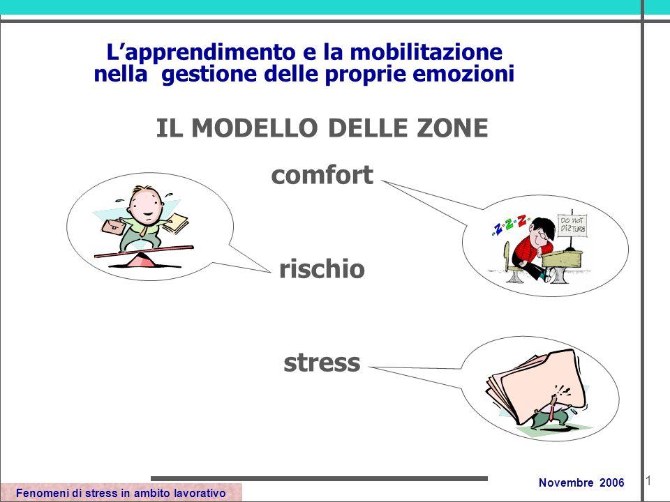 Fenomeni di stress in ambito lavorativo Novembre 2006 IL MODELLO DELLE ZONE comfort rischio stress Lapprendimento e la mobilitazione nella gestione delle proprie emozioni 1