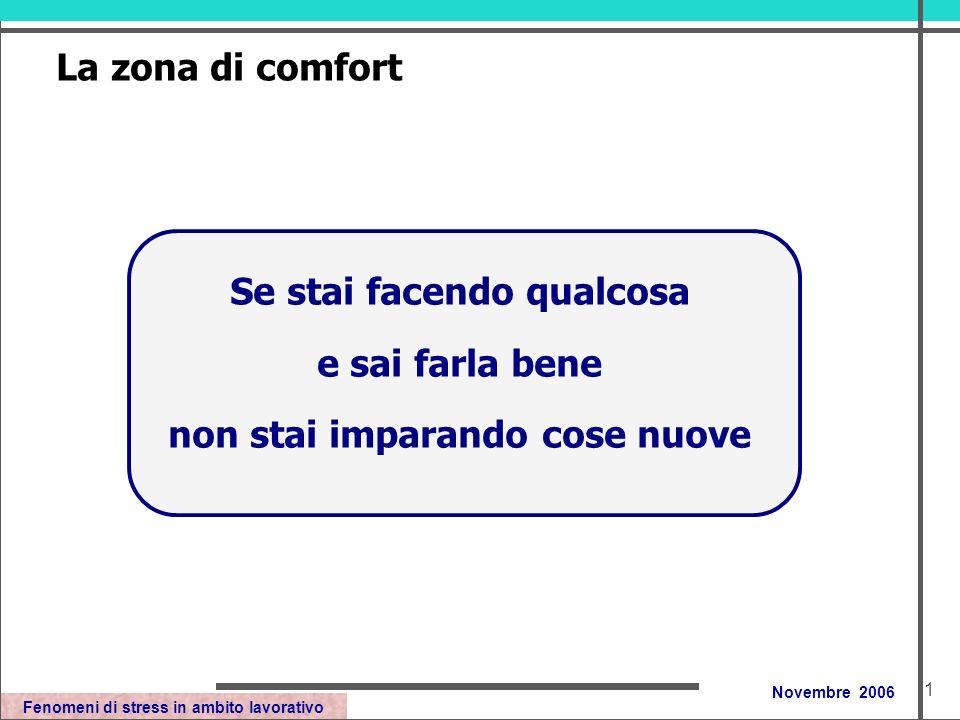 Fenomeni di stress in ambito lavorativo Novembre 2006 Se stai facendo qualcosa e sai farla bene non stai imparando cose nuove La zona di comfort 1