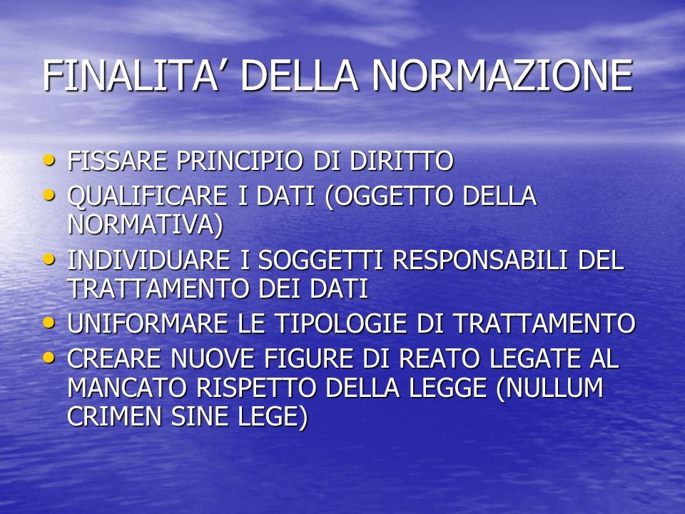 FINALITA DELLA NORMAZIONE FISSARE PRINCIPIO DI DIRITTO FISSARE PRINCIPIO DI DIRITTO QUALIFICARE I DATI (OGGETTO DELLA NORMATIVA) QUALIFICARE I DATI (OGGETTO DELLA NORMATIVA) INDIVIDUARE I SOGGETTI RESPONSABILI DEL TRATTAMENTO DEI DATI INDIVIDUARE I SOGGETTI RESPONSABILI DEL TRATTAMENTO DEI DATI UNIFORMARE LE TIPOLOGIE DI TRATTAMENTO UNIFORMARE LE TIPOLOGIE DI TRATTAMENTO CREARE NUOVE FIGURE DI REATO LEGATE AL MANCATO RISPETTO DELLA LEGGE (NULLUM CRIMEN SINE LEGE) CREARE NUOVE FIGURE DI REATO LEGATE AL MANCATO RISPETTO DELLA LEGGE (NULLUM CRIMEN SINE LEGE)