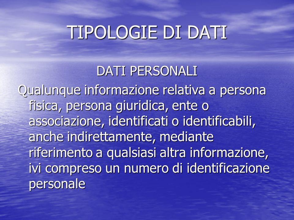 TIPOLOGIE DI DATI DATI PERSONALI Qualunque informazione relativa a persona fisica, persona giuridica, ente o associazione, identificati o identificabili, anche indirettamente, mediante riferimento a qualsiasi altra informazione, ivi compreso un numero di identificazione personale