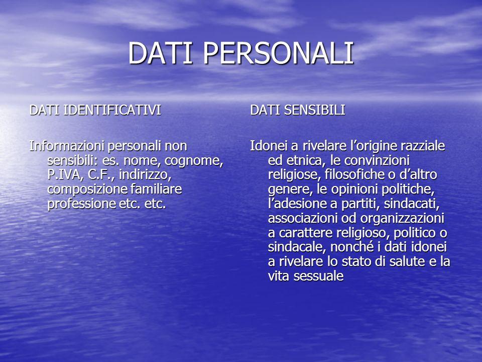 DATI PERSONALI DATI IDENTIFICATIVI Informazioni personali non sensibili: es. nome, cognome, P.IVA, C.F., indirizzo, composizione familiare professione