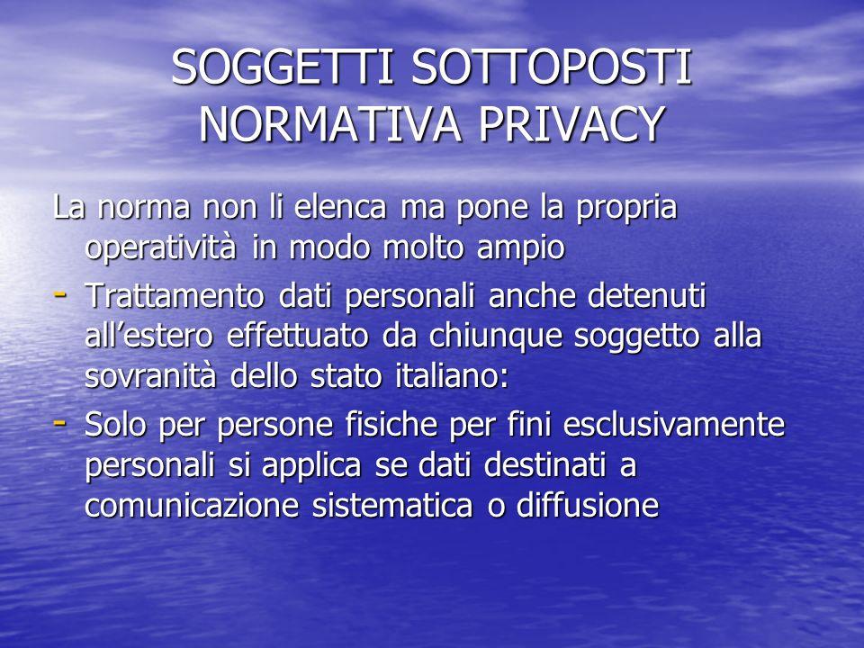 SOGGETTI SOTTOPOSTI NORMATIVA PRIVACY La norma non li elenca ma pone la propria operatività in modo molto ampio - Trattamento dati personali anche det
