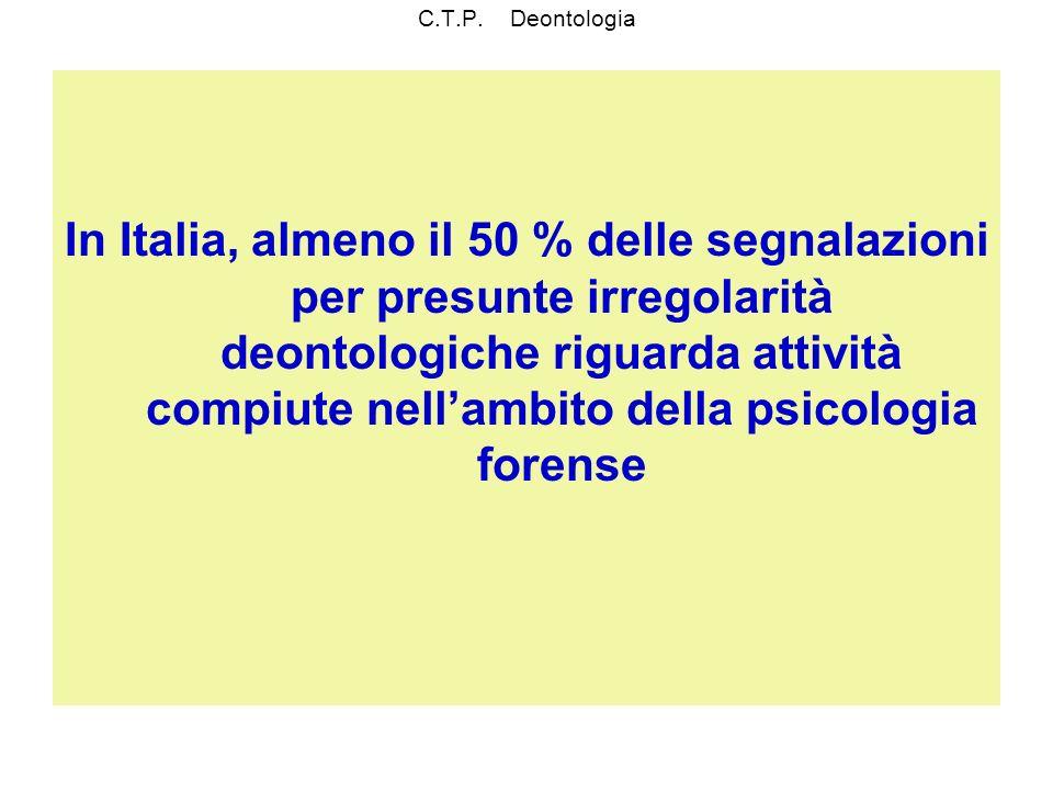 C.T.P. Deontologia In Italia, almeno il 50 % delle segnalazioni per presunte irregolarità deontologiche riguarda attività compiute nellambito della ps