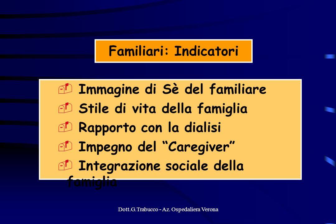Dott.G.Trabucco - Az. Ospedaliera Verona Familiari: Indicatori Immagine di Sè del familiare Stile di vita della famiglia Rapporto con la dialisi Impeg