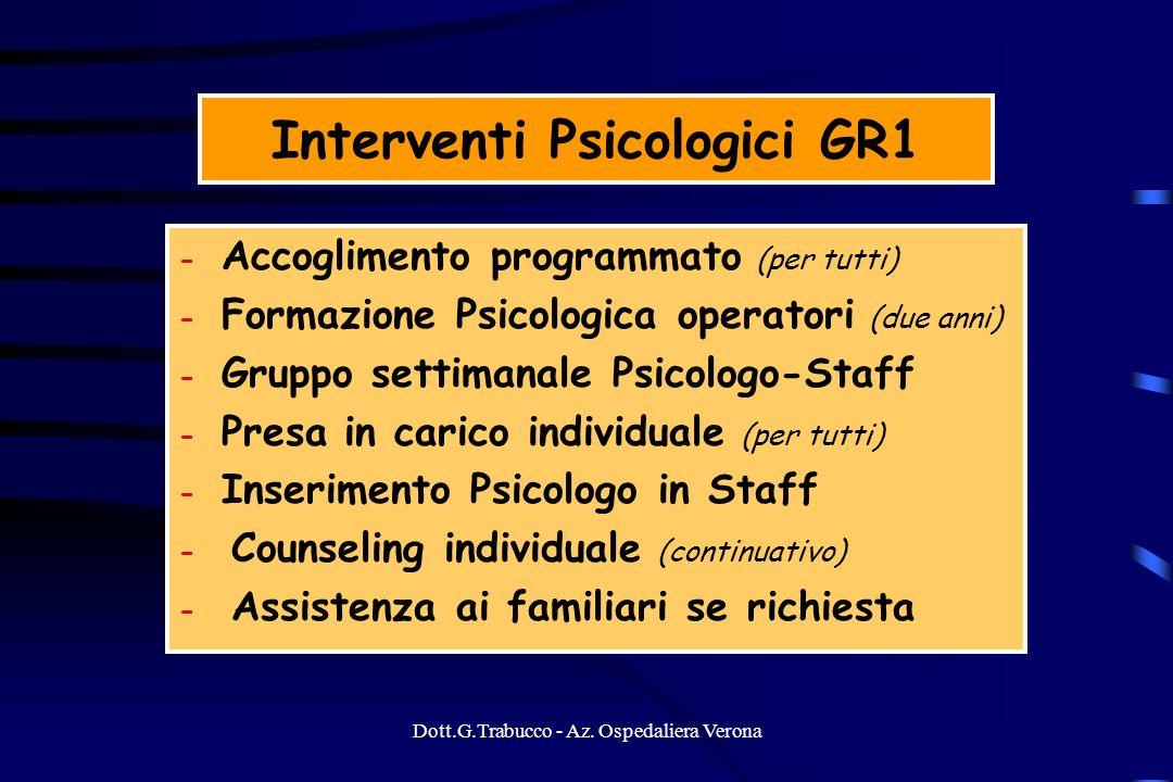 Dott.G.Trabucco - Az. Ospedaliera Verona Interventi Psicologici GR1 - Accoglimento programmato (per tutti) - Formazione Psicologica operatori (due ann
