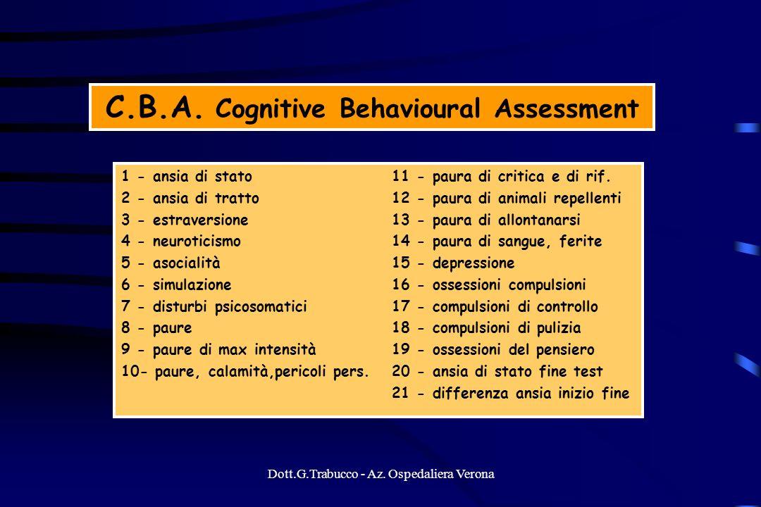 Dott.G.Trabucco - Az. Ospedaliera Verona C.B.A. Cognitive Behavioural Assessment 1 - ansia di stato 11 - paura di critica e di rif. 2 - ansia di tratt