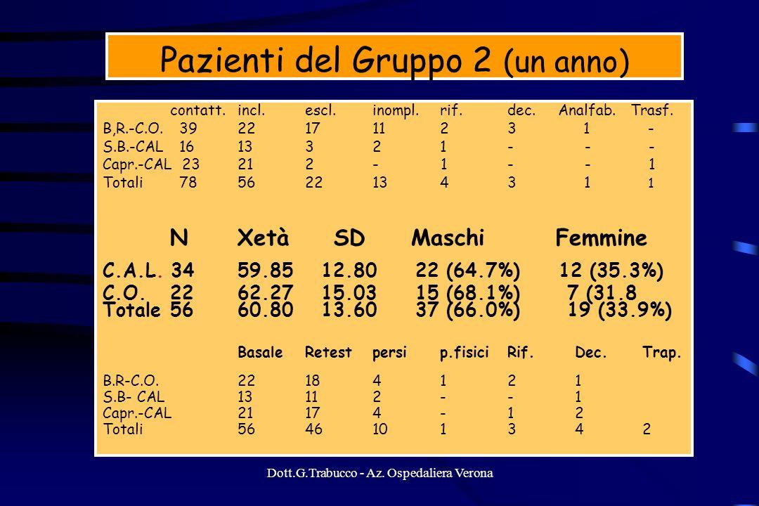 Dott.G.Trabucco - Az. Ospedaliera Verona Pazienti del Gruppo 2 (un anno) contatt.incl.escl.inompl.rif.dec. Analfab. Trasf. B,R.-C.O. 3922171123 1 - S.