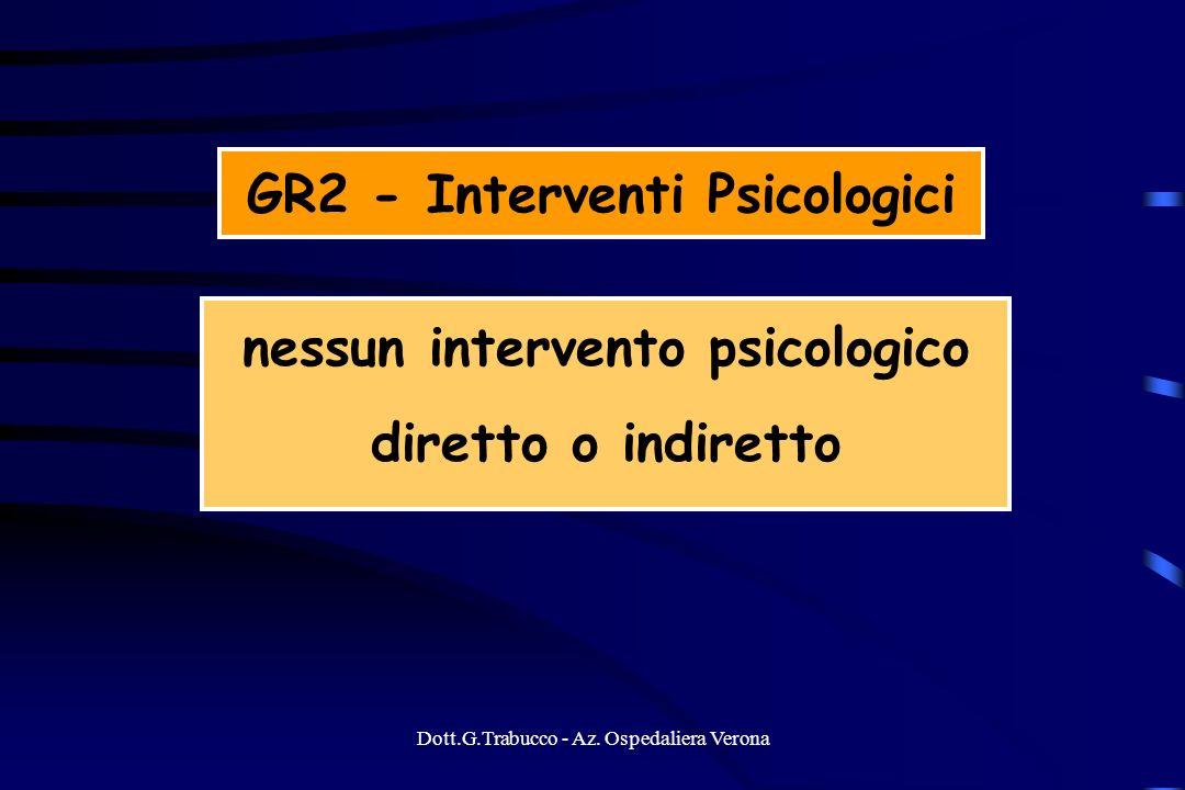 Dott.G.Trabucco - Az. Ospedaliera Verona GR2 - Interventi Psicologici nessun intervento psicologico diretto o indiretto