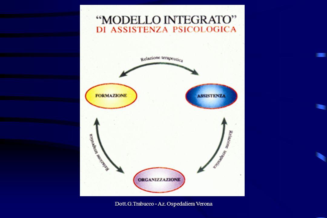 Dott.G.Trabucco - Az. Ospedaliera Verona