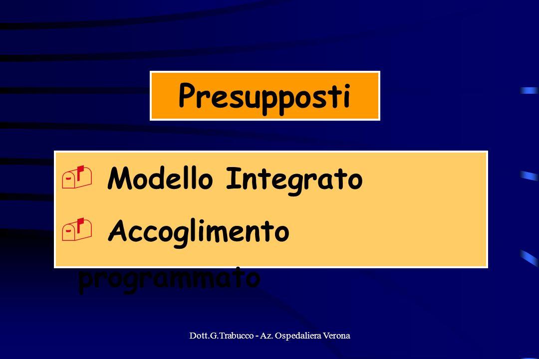 Dott.G.Trabucco - Az. Ospedaliera Verona Presupposti Modello Integrato Accoglimento programmato